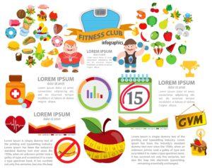 栄養バランスとダイエット。ダイエットとは英語で食事も表します。密接な関係性があるんです。
